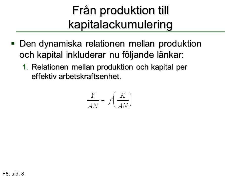 Från produktion till kapitalackumulering