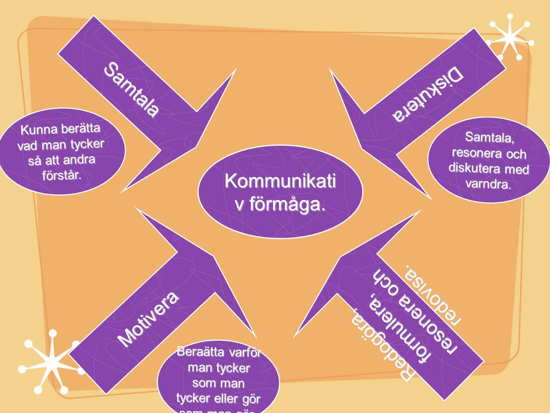 Redogöra, formulera, resonera och redovisa.