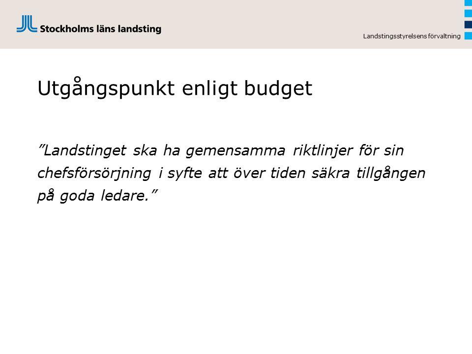 Utgångspunkt enligt budget