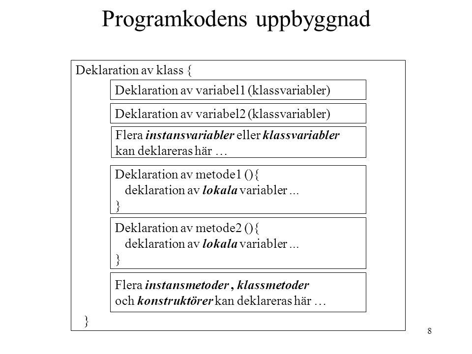 Programkodens uppbyggnad
