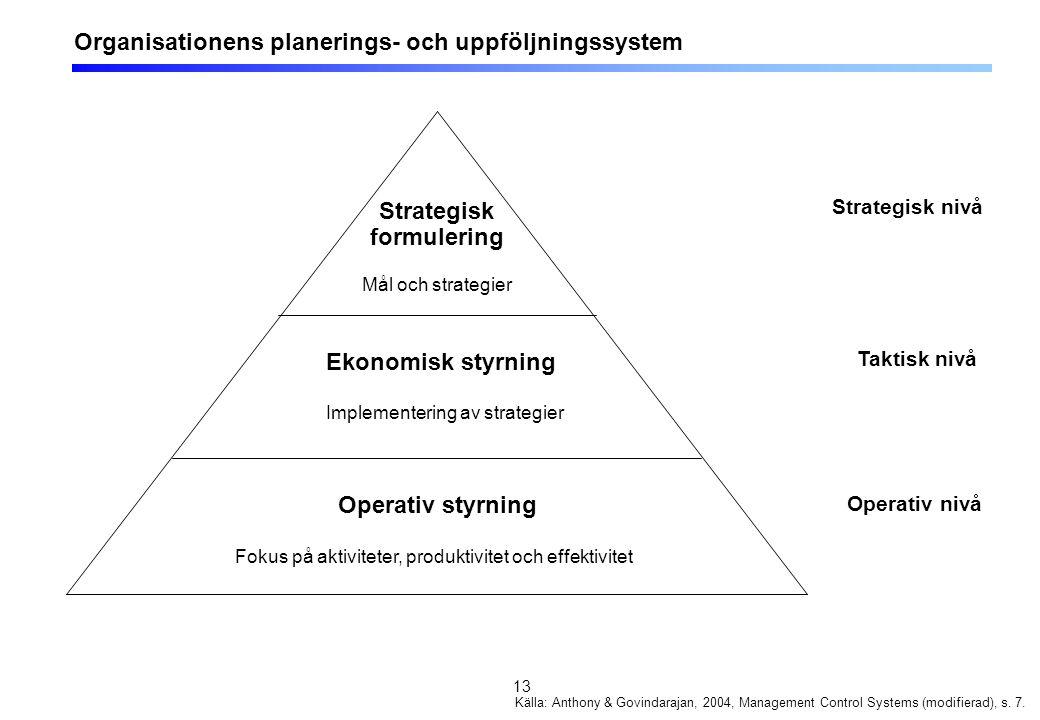 Nilsson & Rapp (2005) definierar ekonomistyrning som: