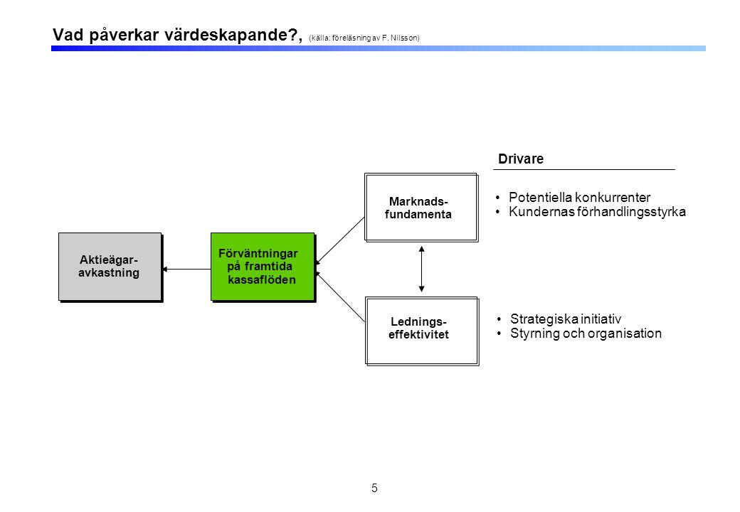 Strategic Managament - Tre klassiska studier