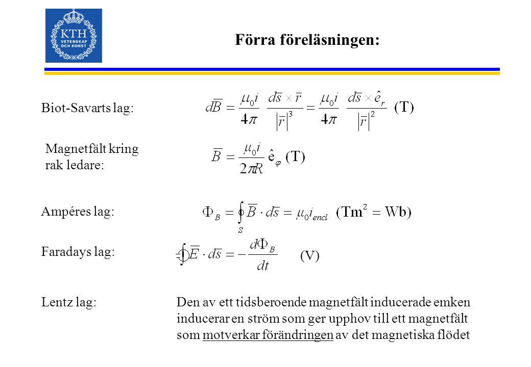Förra föreläsningen: Biot-Savarts lag: Magnetfält kring rak ledare: