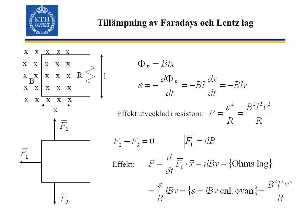 Tillämpning av Faradays och Lentz lag