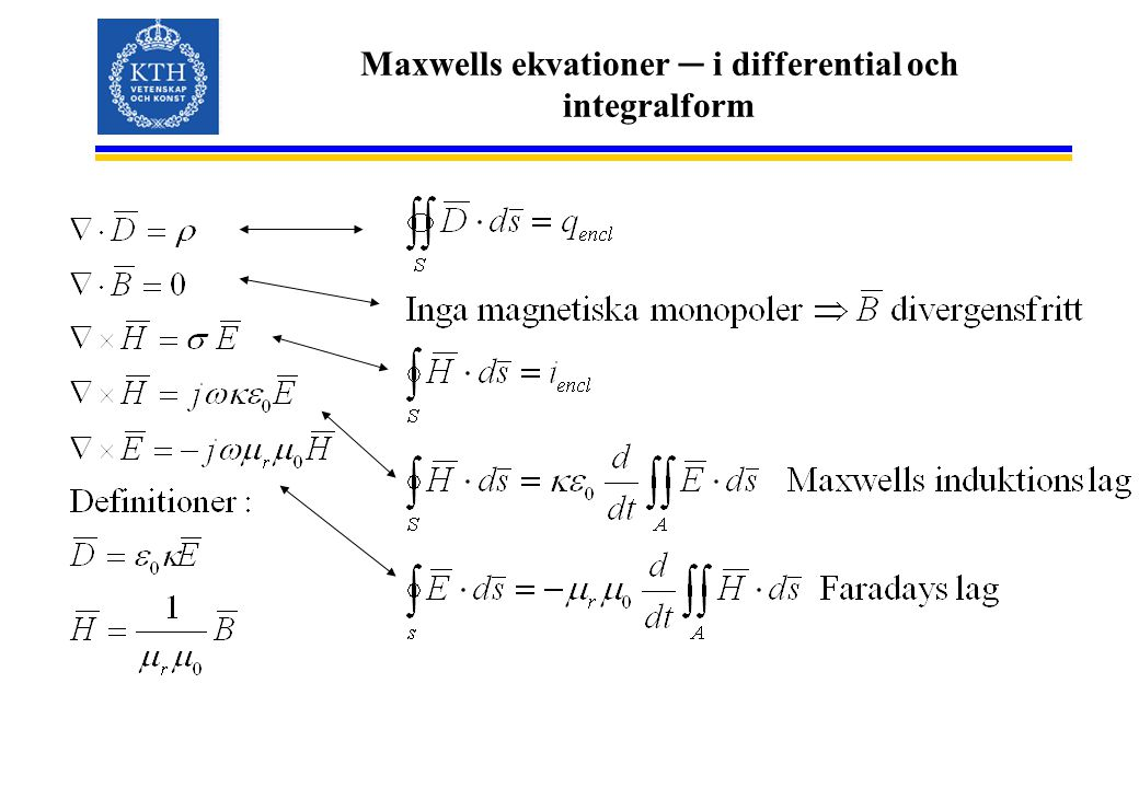 Maxwells ekvationer ─ i differential och integralform