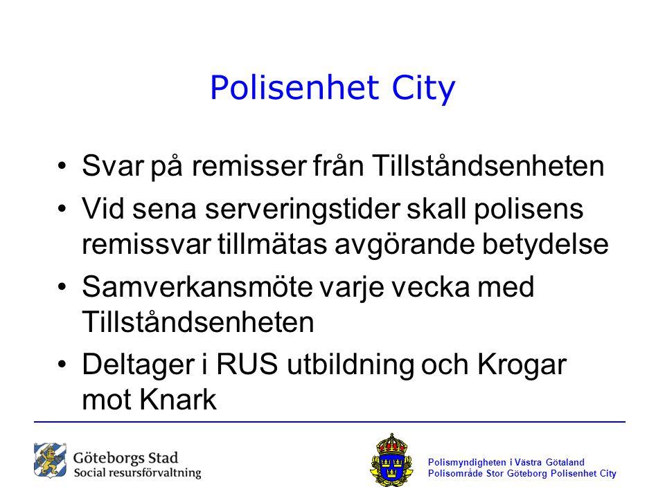 Polisenhet City Svar på remisser från Tillståndsenheten