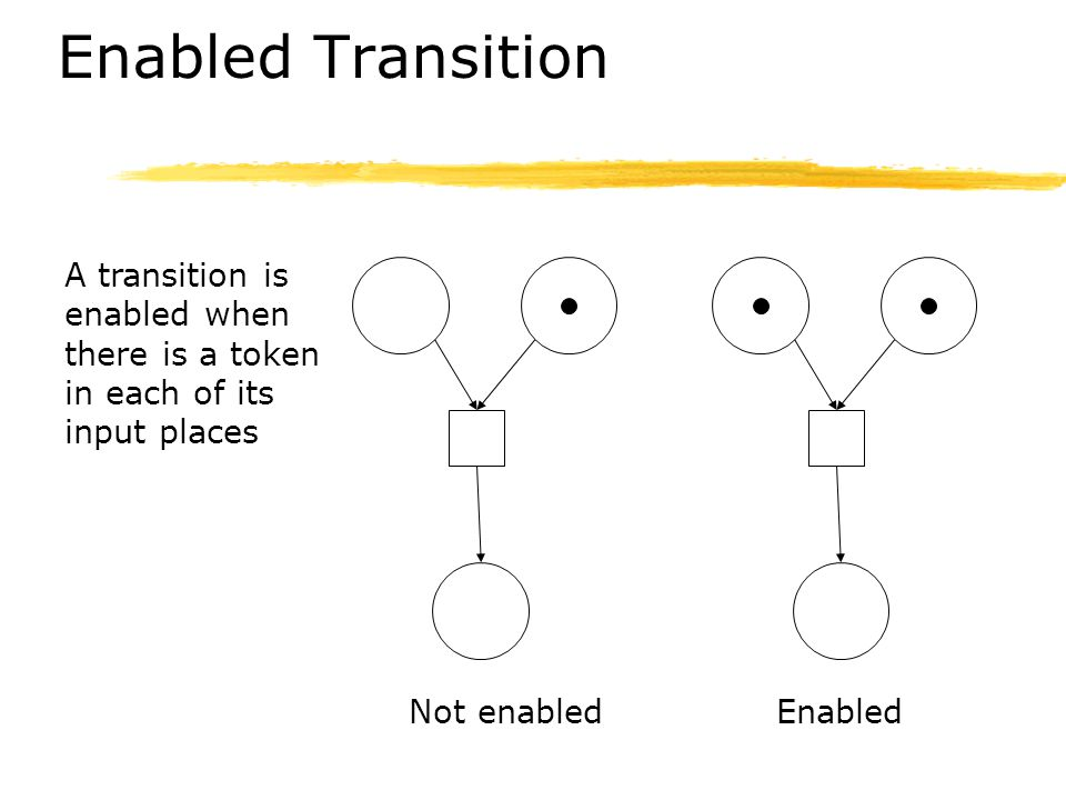 Enabled Transition A transition is enabled when there is a token
