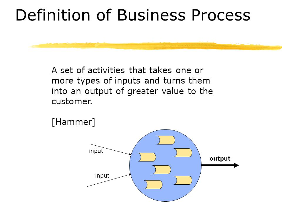Definition of Business Process