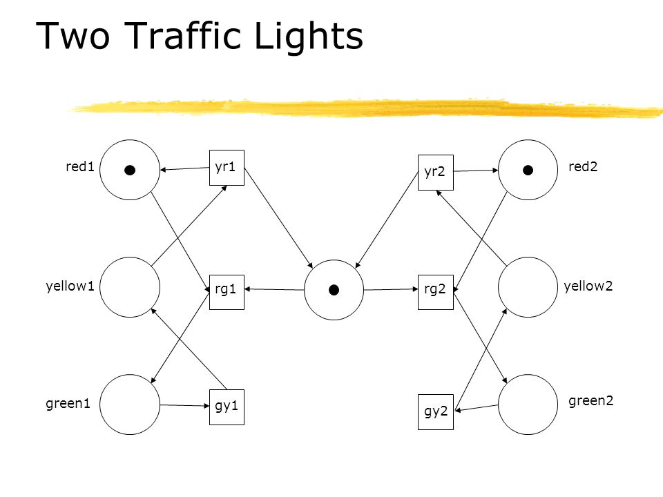 Two Traffic Lights red1 yr1 red2 yr2 yellow1 rg1 rg2 yellow2 green1