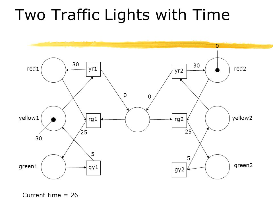 Two Traffic Lights with Time