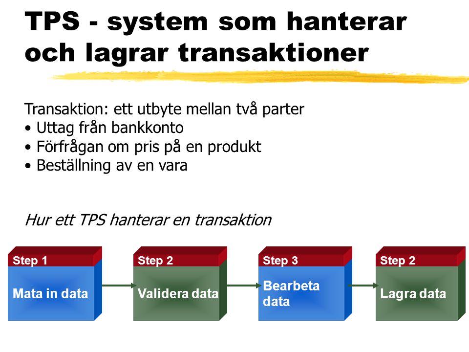 TPS - system som hanterar och lagrar transaktioner