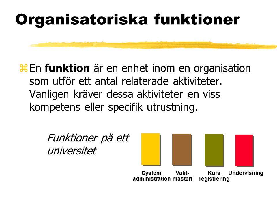 Organisatoriska funktioner