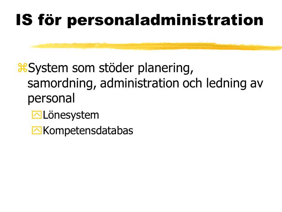 IS för personaladministration