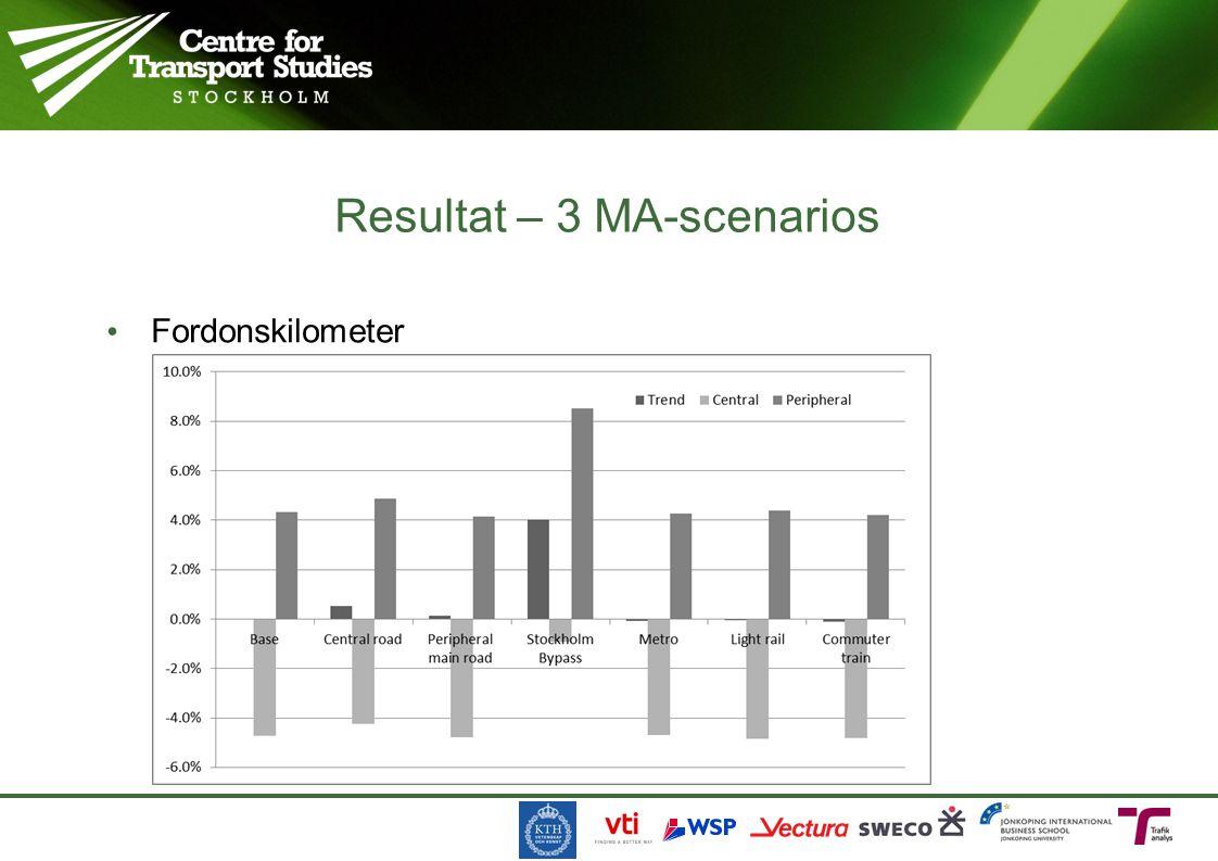 Resultat – 3 MA-scenarios