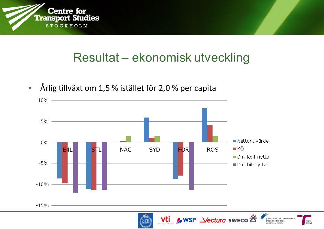 Resultat – ekonomisk utveckling