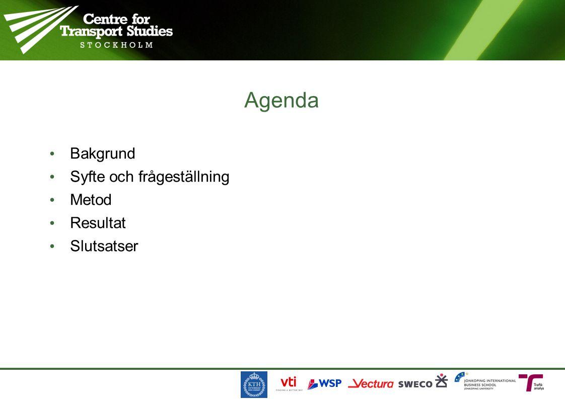 Agenda Bakgrund Syfte och frågeställning Metod Resultat Slutsatser