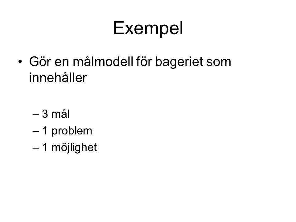 Exempel Gör en målmodell för bageriet som innehåller 3 mål 1 problem