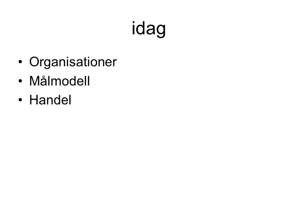 idag Organisationer Målmodell Handel
