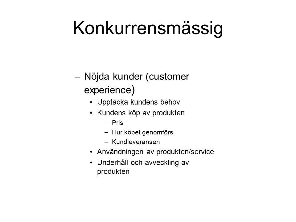 Konkurrensmässig Nöjda kunder (customer experience)