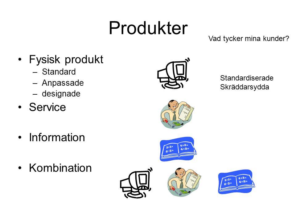 Produkter Fysisk produkt Service Information Kombination Standard