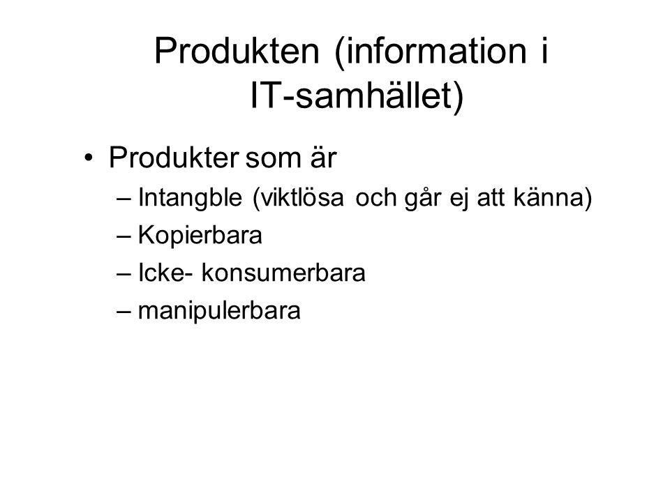 Produkten (information i IT-samhället)