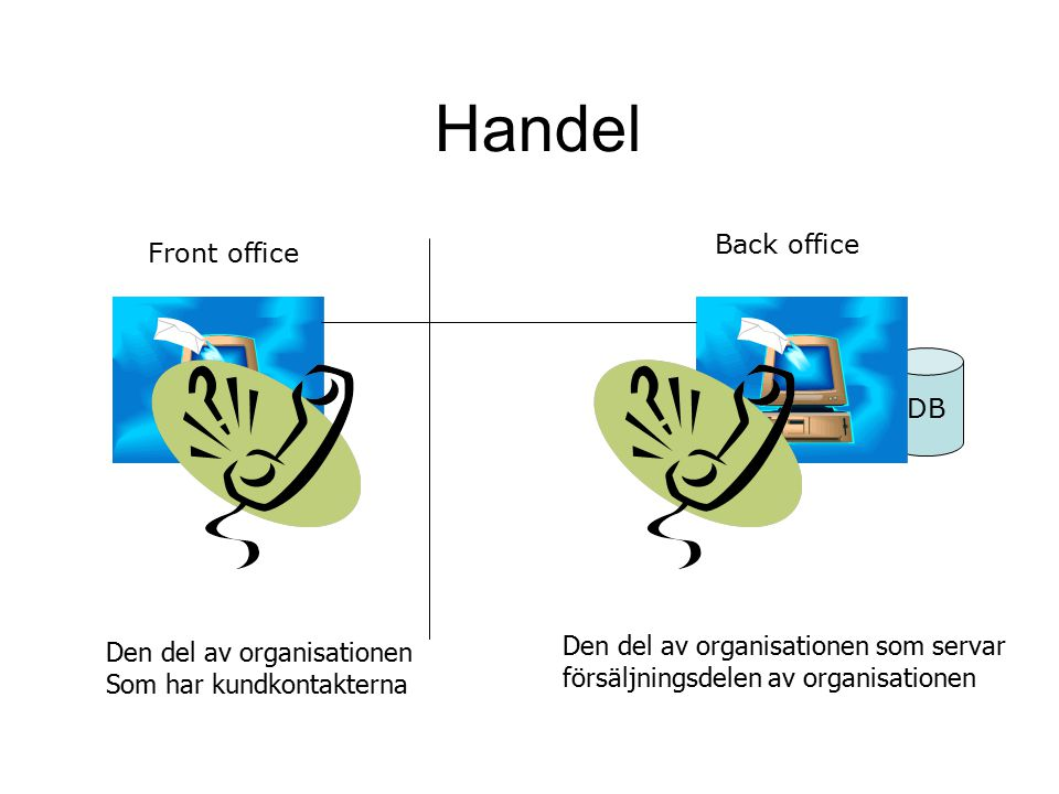 Handel Back office Front office DB