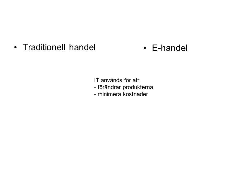 Traditionell handel E-handel