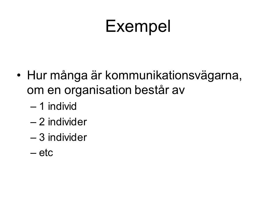 Exempel Hur många är kommunikationsvägarna, om en organisation består av. 1 individ. 2 individer.