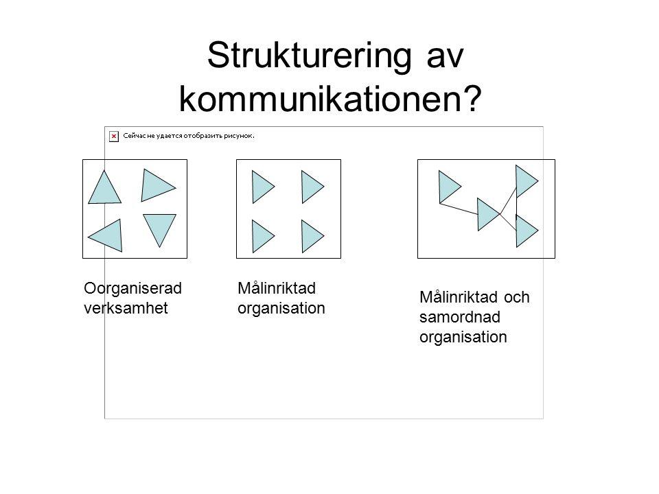 Strukturering av kommunikationen