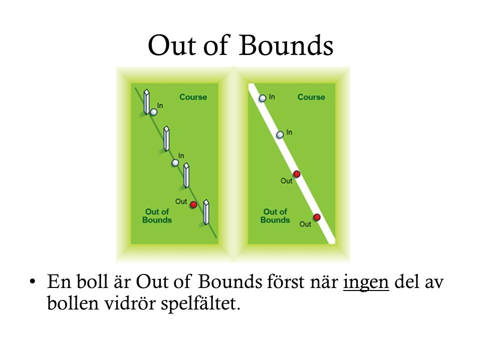 Out of Bounds En boll är Out of Bounds först när ingen del av bollen vidrör spelfältet.