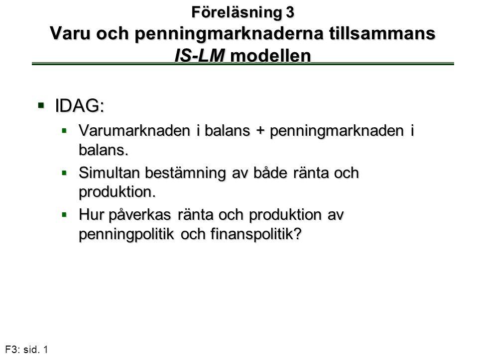 Föreläsning 3 Varu och penningmarknaderna tillsammans IS-LM modellen