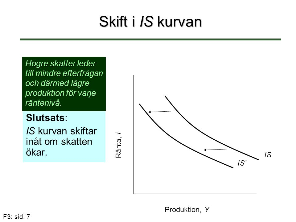 Skift i IS kurvan Slutsats: IS kurvan skiftar inåt om skatten ökar.