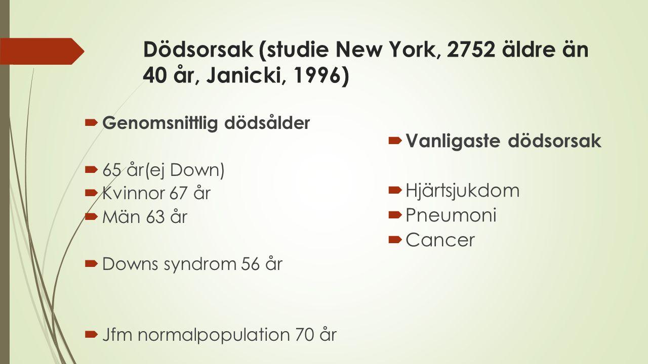 Dödsorsak (studie New York, 2752 äldre än 40 år, Janicki, 1996)