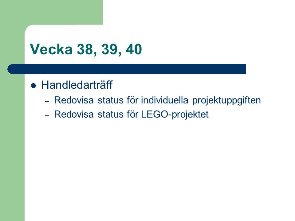 Vecka 38, 39, 40 Handledarträff. Redovisa status för individuella projektuppgiften.