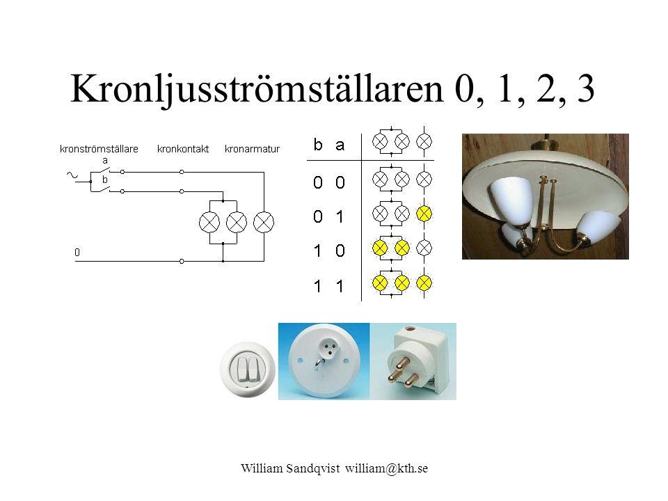 Kronljusströmställaren 0, 1, 2, 3