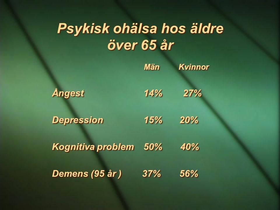 Psykisk ohälsa hos äldre över 65 år