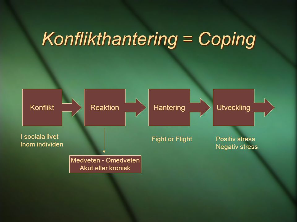 Konflikthantering = Coping