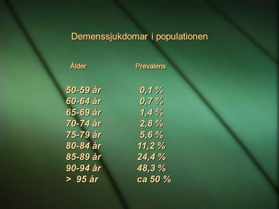 Demenssjukdomar i populationen