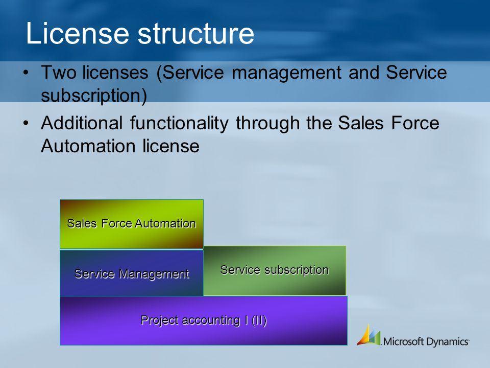 14-04-2017 01:01 License structure. Two licenses (Service management and Service subscription)