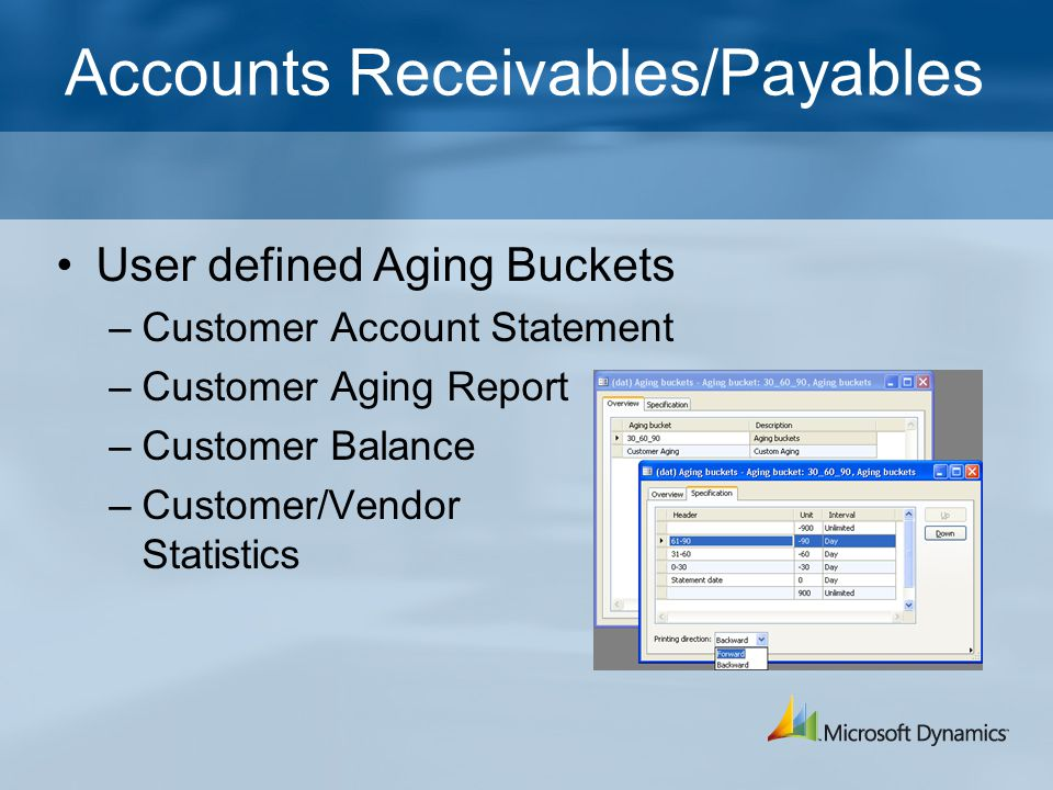 Accounts Receivables/Payables