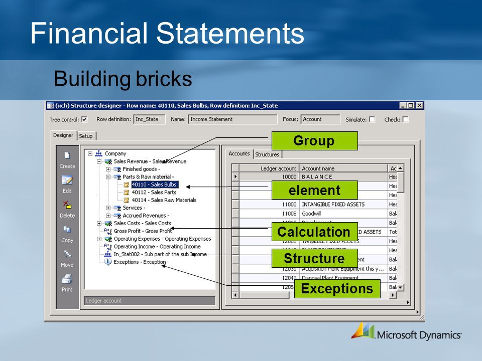 Financial Statements Building bricks Group element Calculation
