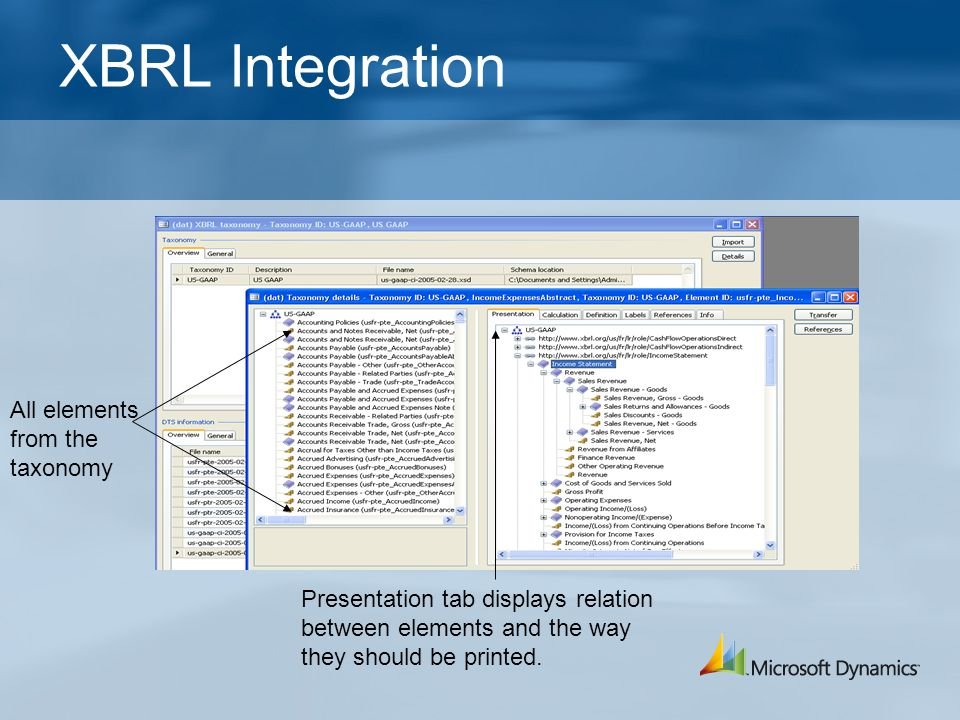XBRL Integration All elements from the taxonomy