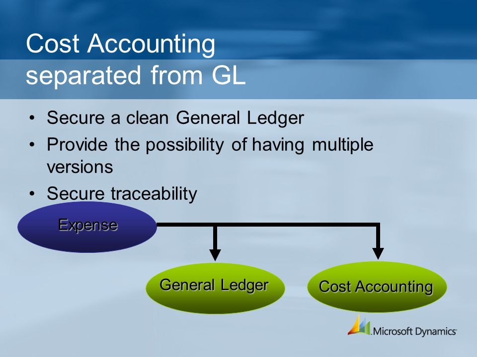 Cost Accounting separated from GL