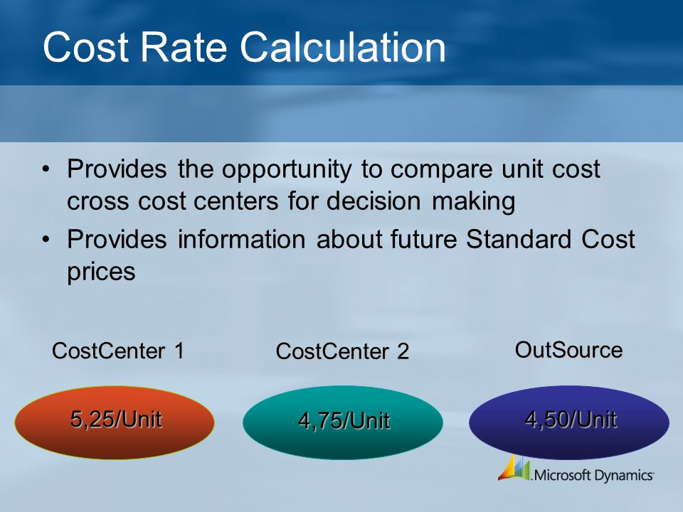 Cost Rate Calculation Provides the opportunity to compare unit cost cross cost centers for decision making.