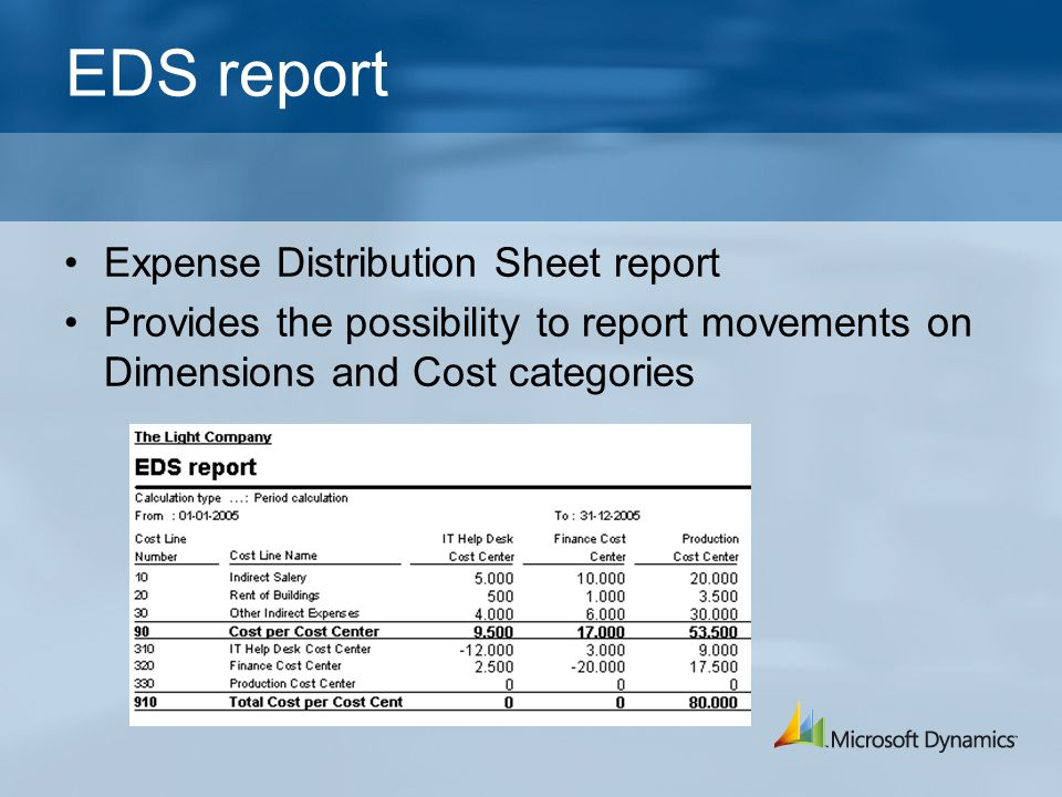 EDS report Expense Distribution Sheet report