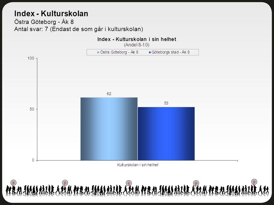 Index - Kulturskolan Östra Göteborg - Åk 8