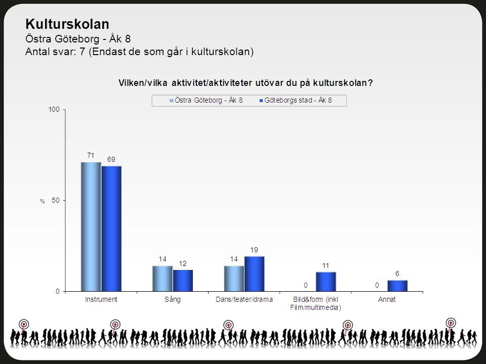 Kulturskolan Östra Göteborg - Åk 8
