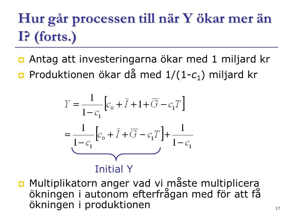 Hur går processen till när Y ökar mer än I (forts.)