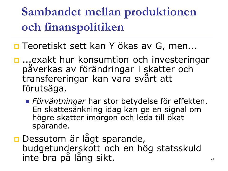 Sambandet mellan produktionen och finanspolitiken