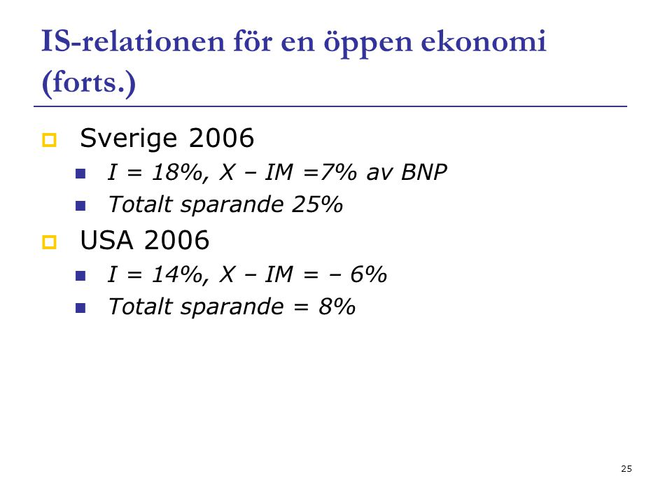IS-relationen för en öppen ekonomi (forts.)